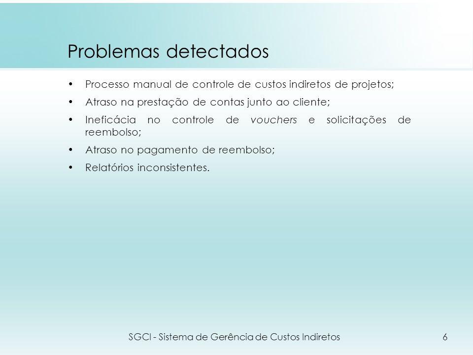 SGCI - Sistema de Gerência de Custos Indiretos