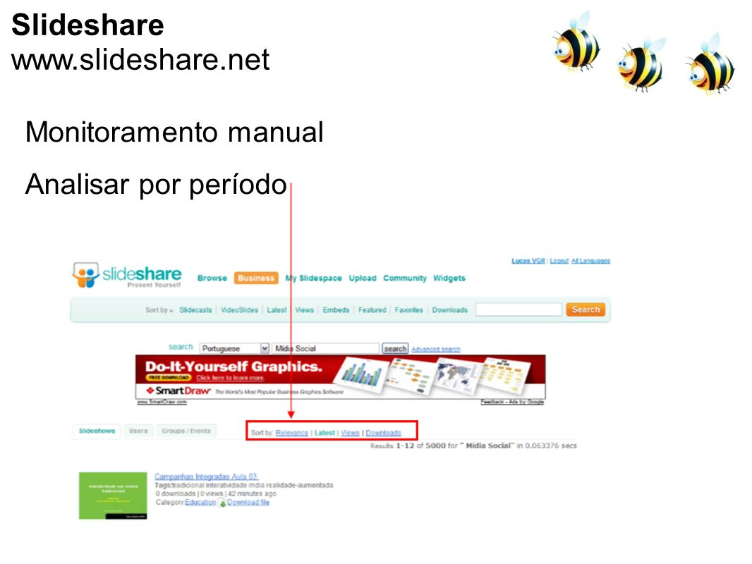 Slideshare www.slideshare.net Monitoramento manual