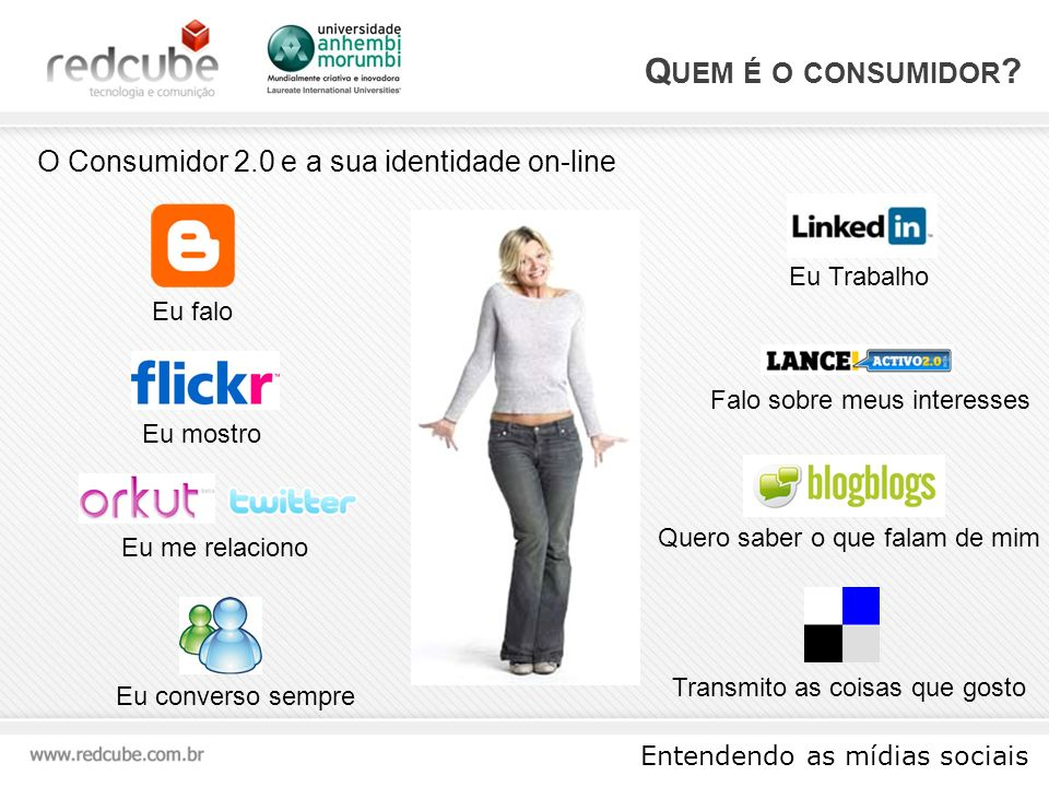 Red Cube Tecnologia e Comunicaçãoem Informática LTDA.