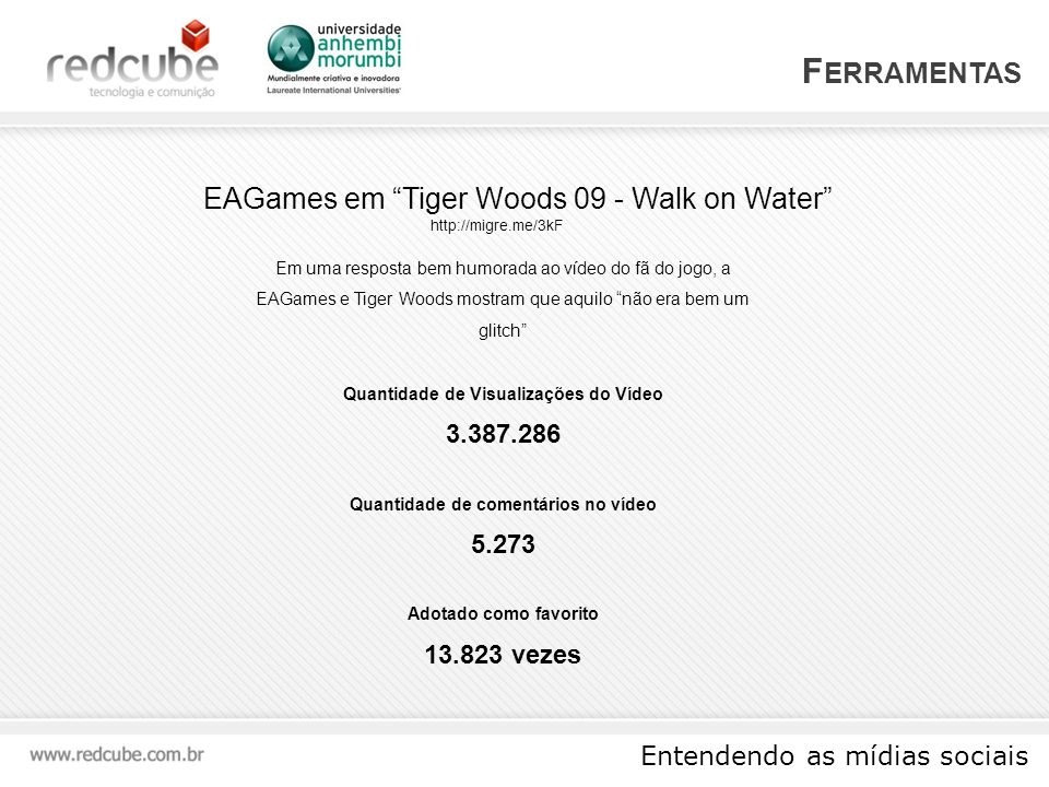 Ferramentas EAGames em Tiger Woods 09 - Walk on Water 3.387.286
