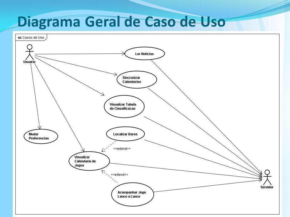 Diagrama Geral de Caso de Uso