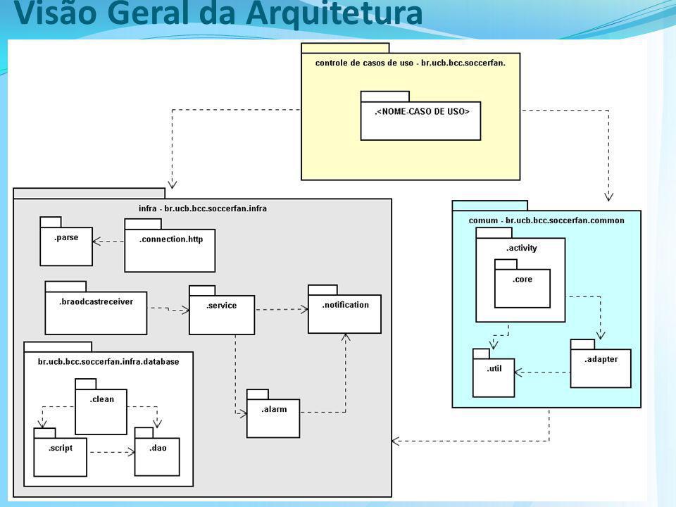 Visão Geral da Arquitetura