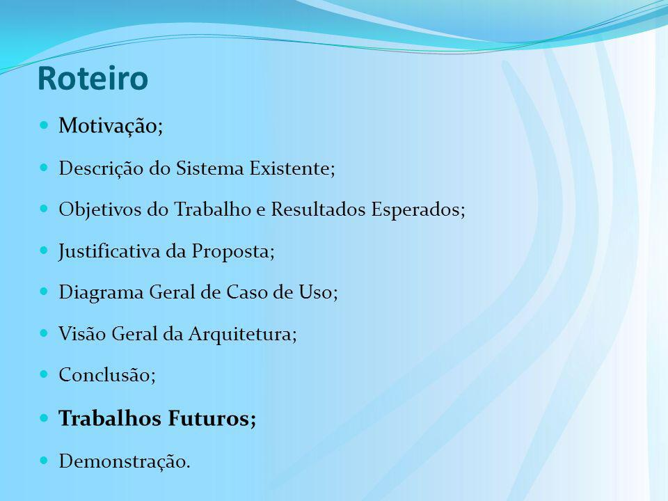 Roteiro Motivação; Trabalhos Futuros; Descrição do Sistema Existente;