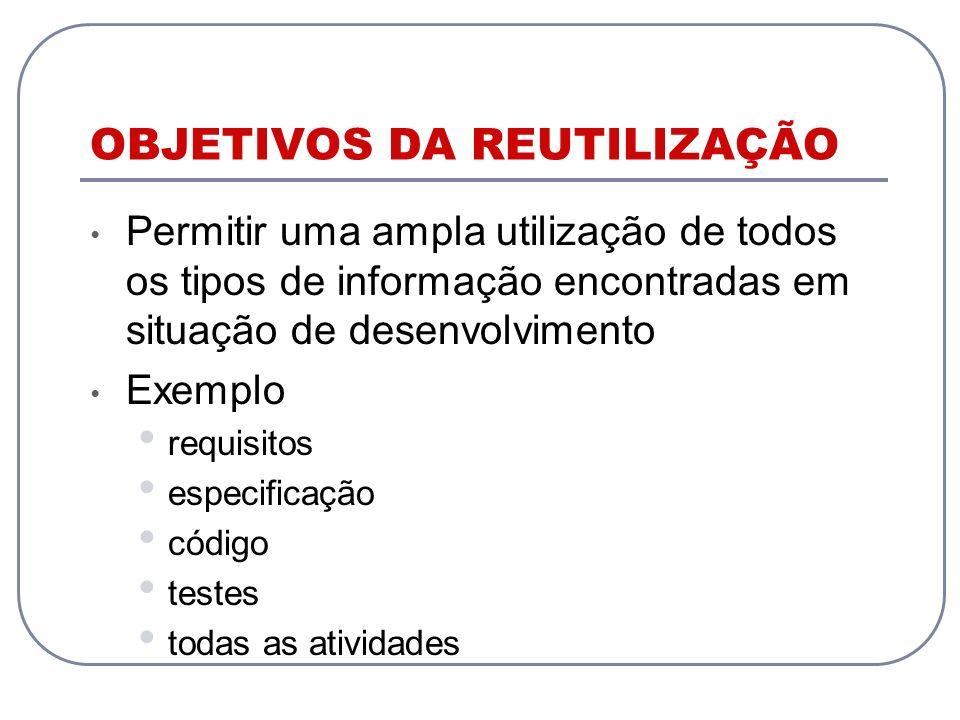 OBJETIVOS DA REUTILIZAÇÃO