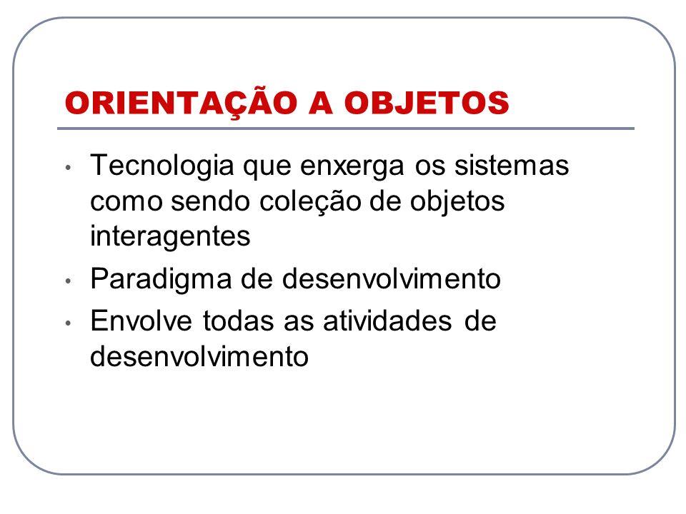 ORIENTAÇÃO A OBJETOS Tecnologia que enxerga os sistemas como sendo coleção de objetos interagentes.