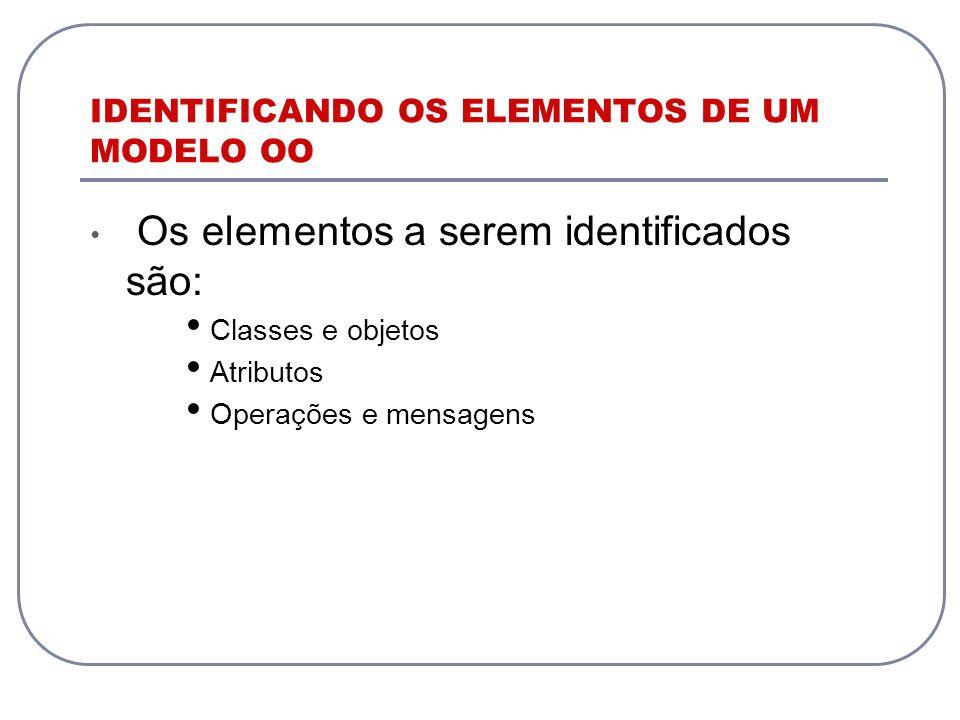 IDENTIFICANDO OS ELEMENTOS DE UM MODELO OO