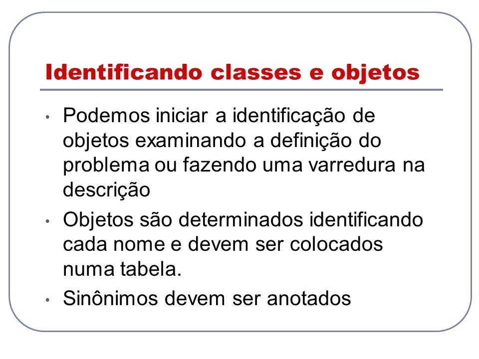 Identificando classes e objetos