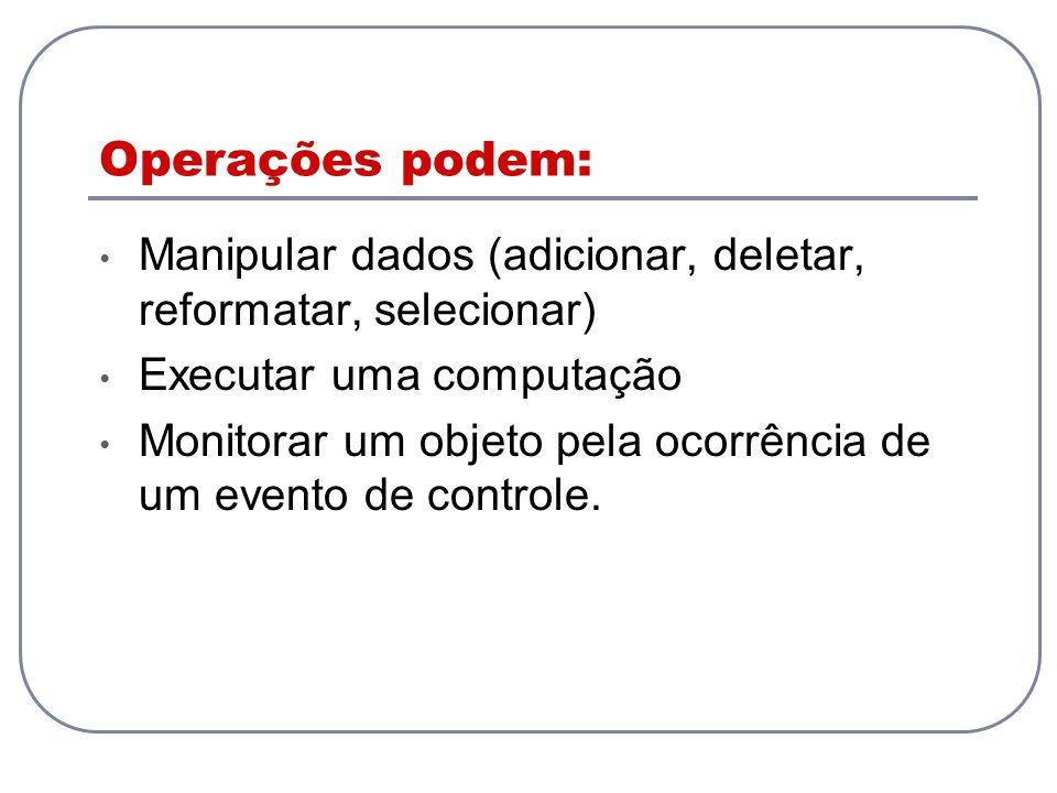 Operações podem: Manipular dados (adicionar, deletar, reformatar, selecionar) Executar uma computação.