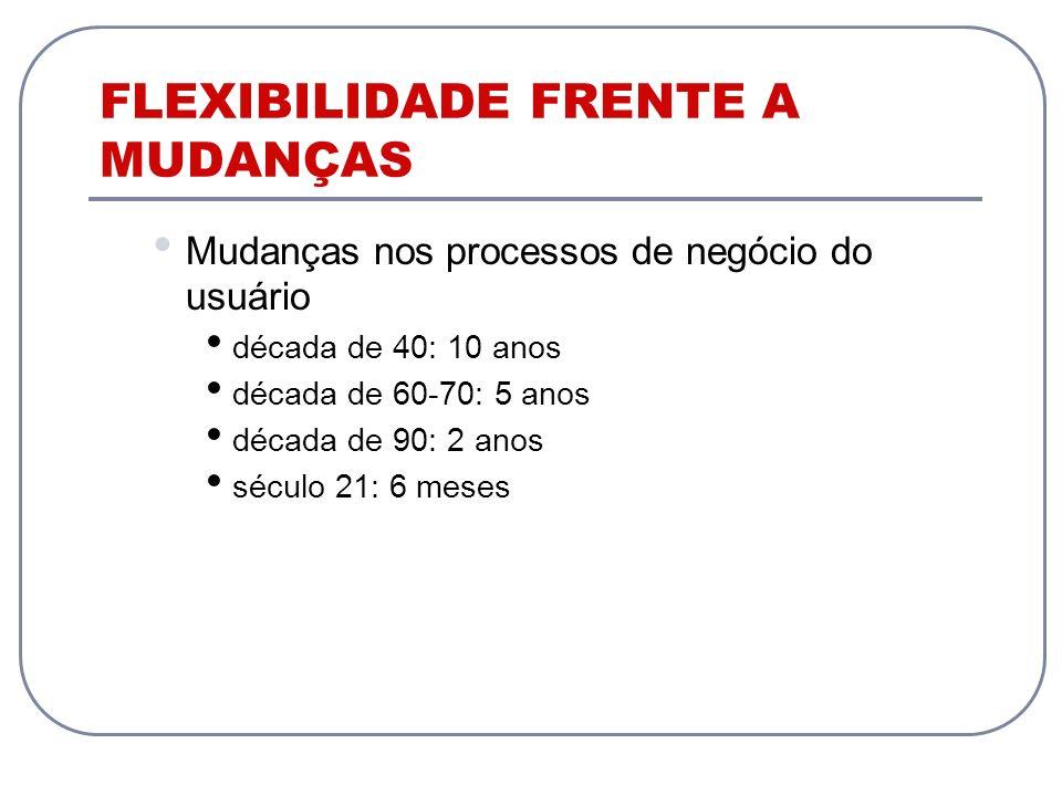FLEXIBILIDADE FRENTE A MUDANÇAS