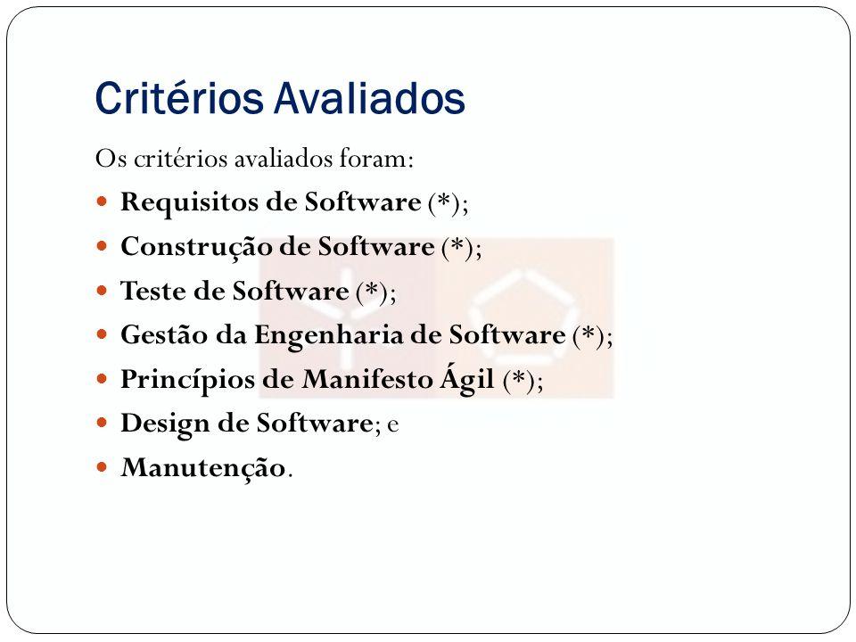 Critérios Avaliados Os critérios avaliados foram: