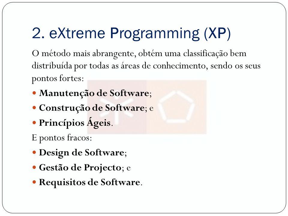 2. eXtreme Programming (XP)