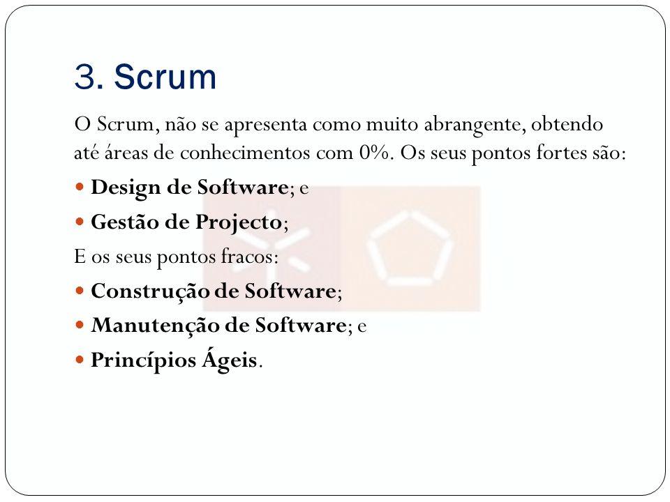3. Scrum O Scrum, não se apresenta como muito abrangente, obtendo até áreas de conhecimentos com 0%. Os seus pontos fortes são:
