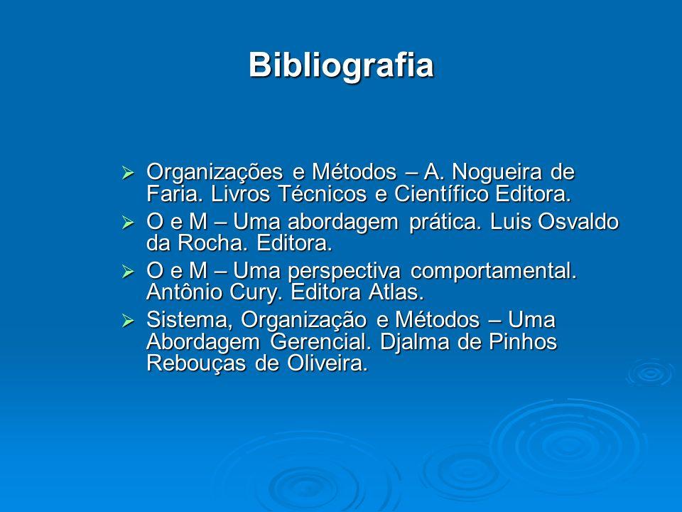 Bibliografia Organizações e Métodos – A. Nogueira de Faria. Livros Técnicos e Científico Editora.