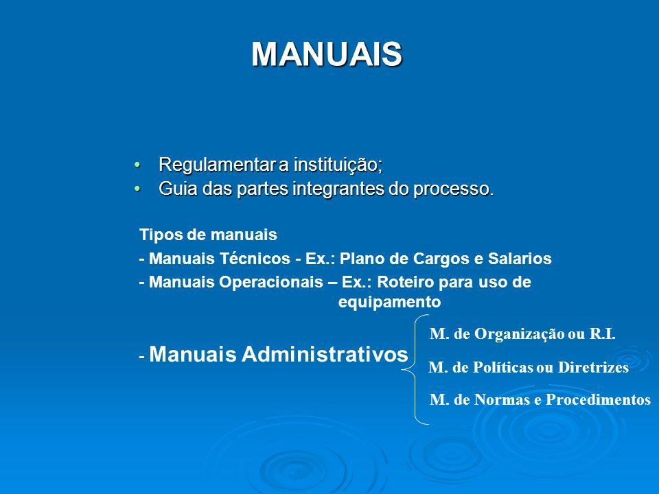 MANUAIS Regulamentar a instituição;