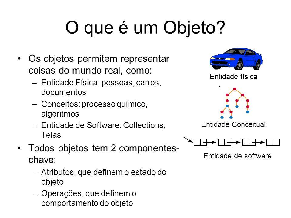 O que é um Objeto Os objetos permitem representar coisas do mundo real, como: Entidade Física: pessoas, carros, documentos.