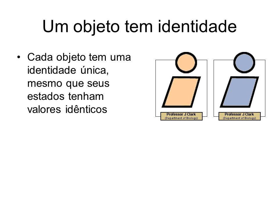 Um objeto tem identidade