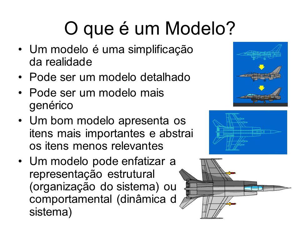 O que é um Modelo Um modelo é uma simplificação da realidade