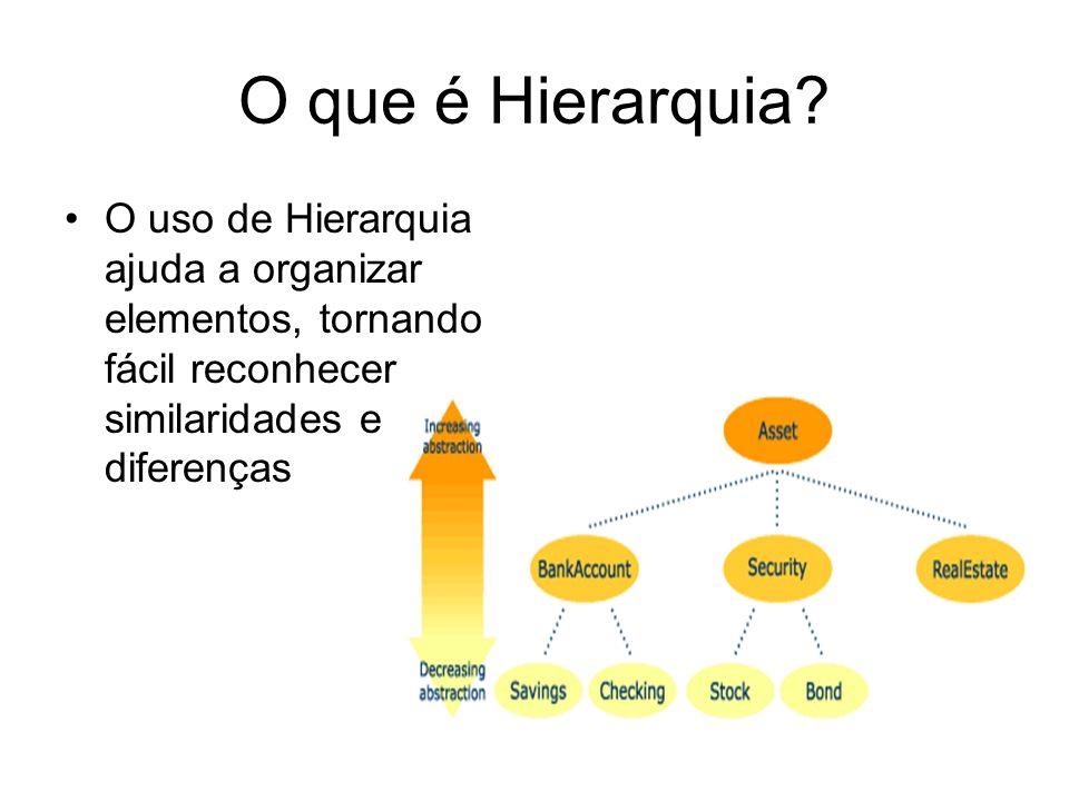 O que é Hierarquia.