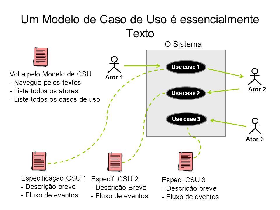 Um Modelo de Caso de Uso é essencialmente Texto