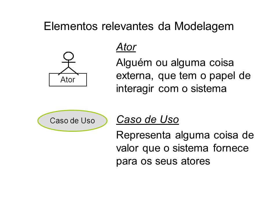 Elementos relevantes da Modelagem