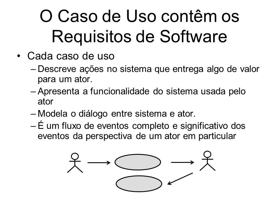 O Caso de Uso contêm os Requisitos de Software