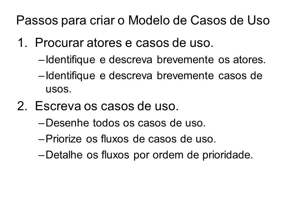 Passos para criar o Modelo de Casos de Uso
