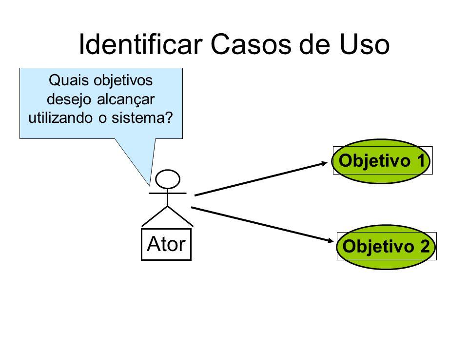 Identificar Casos de Uso