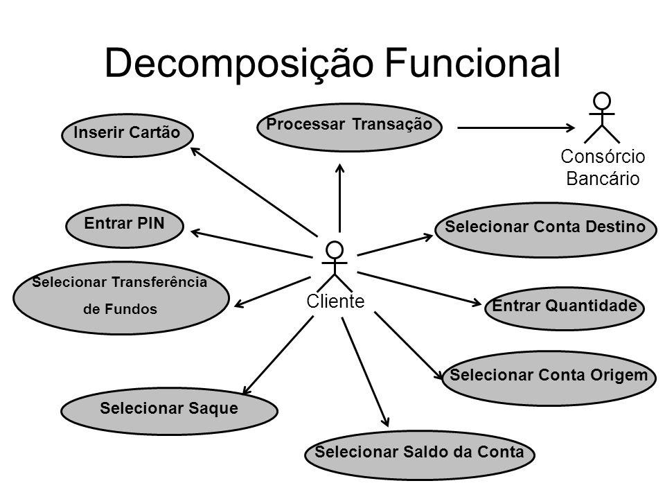 Decomposição Funcional