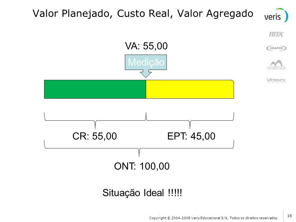 Valor Planejado, Custo Real, Valor Agregado