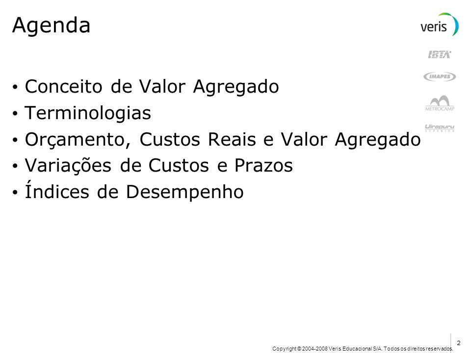 Agenda Conceito de Valor Agregado Terminologias