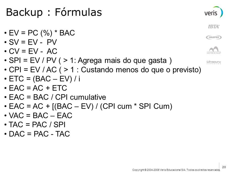 Backup : Fórmulas EV = PC (%) * BAC SV = EV - PV CV = EV - AC