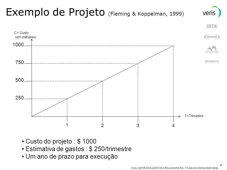 Exemplo de Projeto (Fleming & Koppelman, 1999)