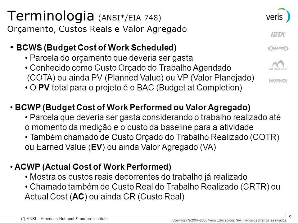 Terminologia (ANSI*/EIA 748)