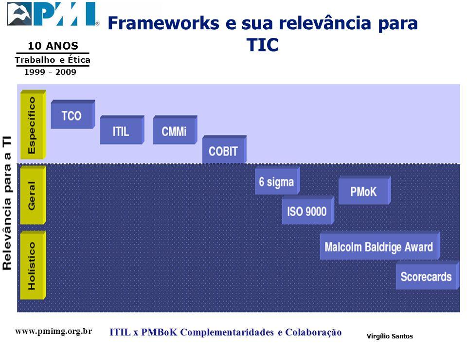 Frameworks e sua relevância para TIC