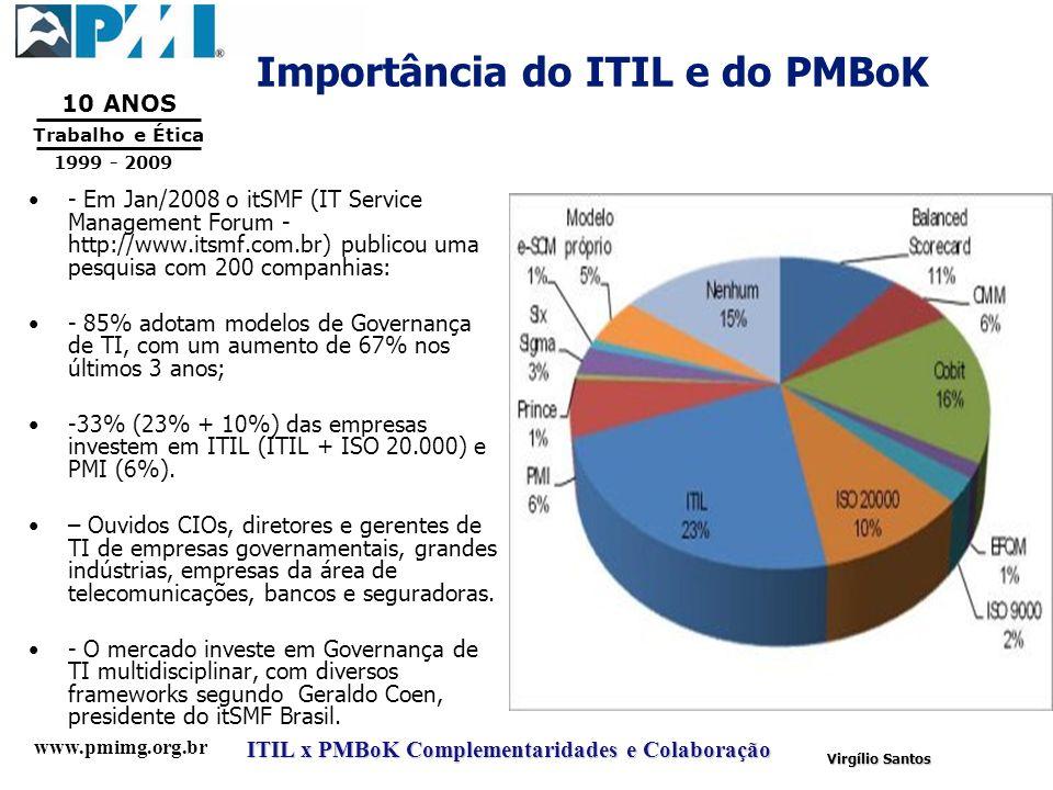 Importância do ITIL e do PMBoK