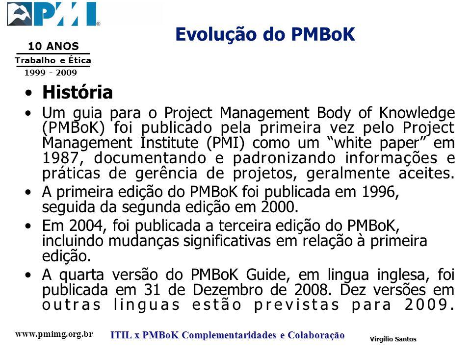 Evolução do PMBoK História