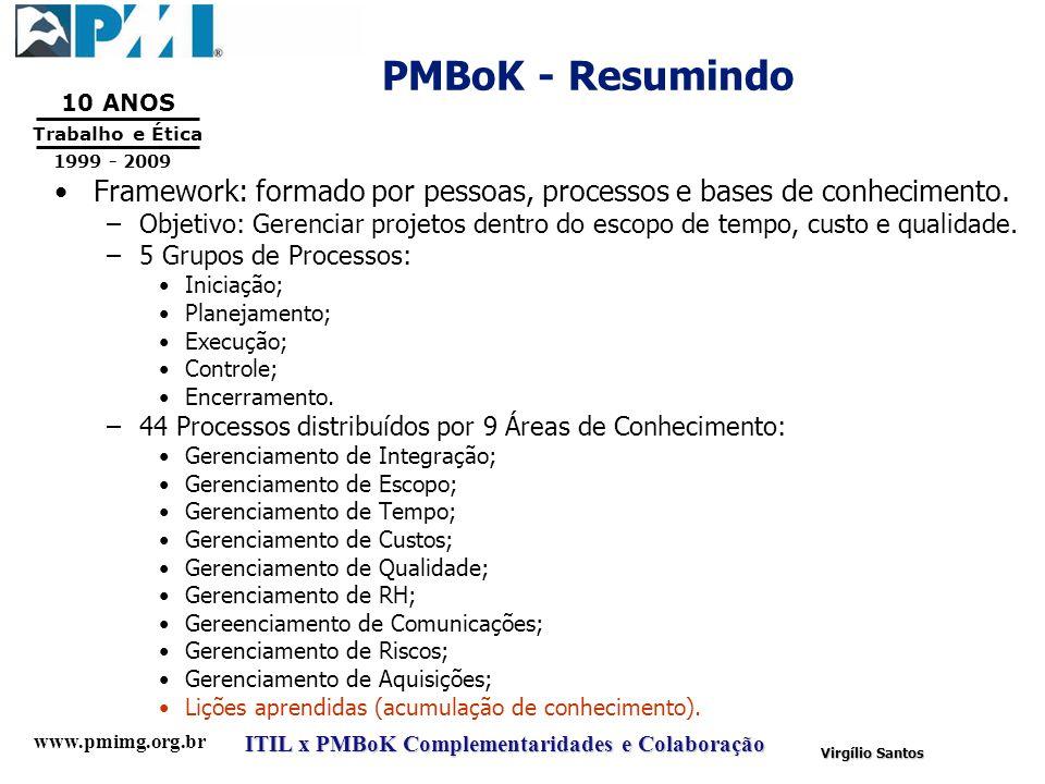PMBoK - Resumindo Framework: formado por pessoas, processos e bases de conhecimento.