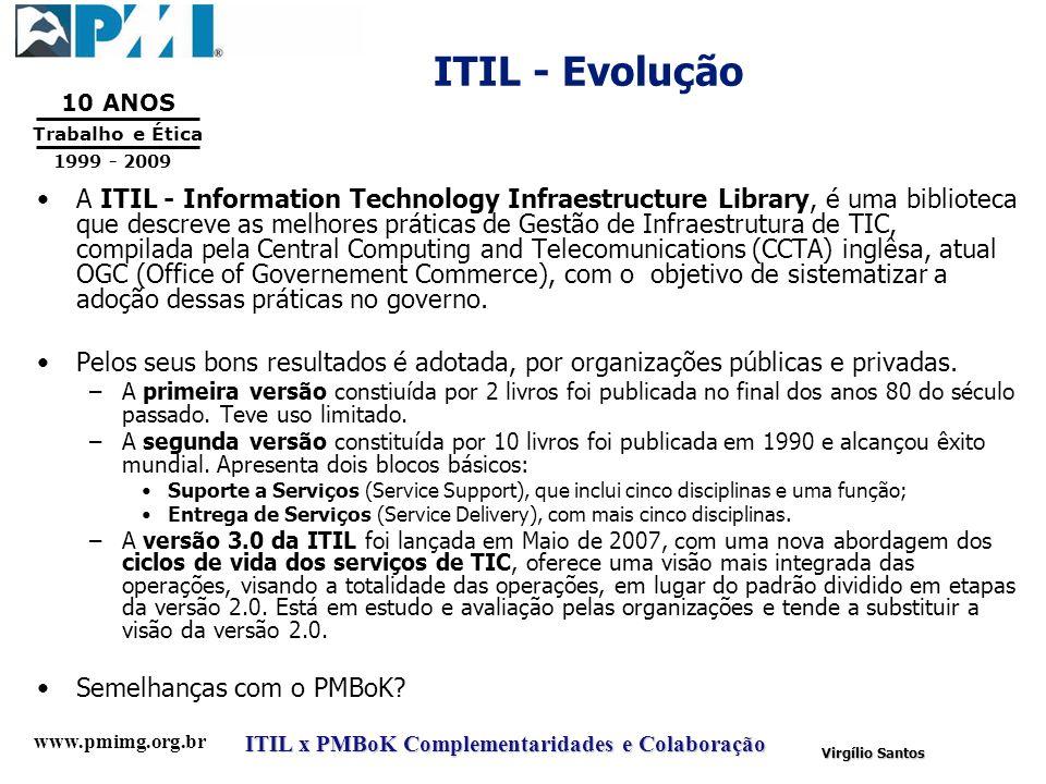 ITIL - Evolução