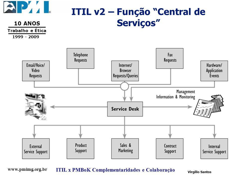 ITIL v2 – Função Central de Serviços