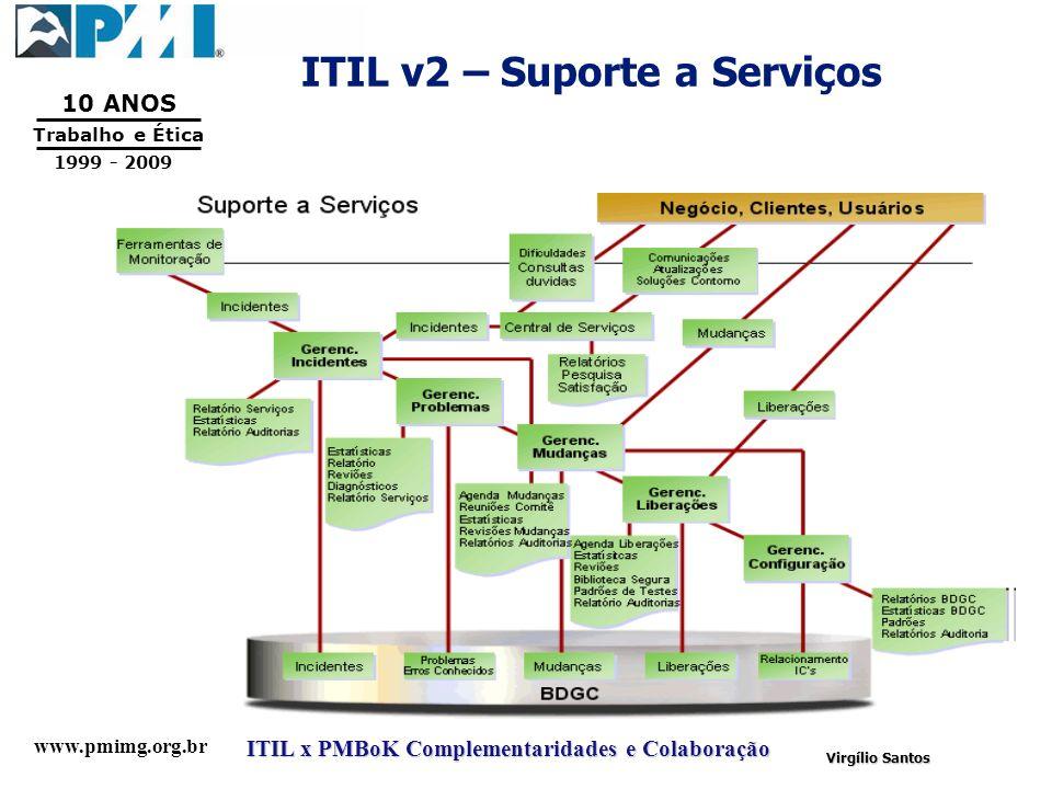 ITIL v2 – Suporte a Serviços