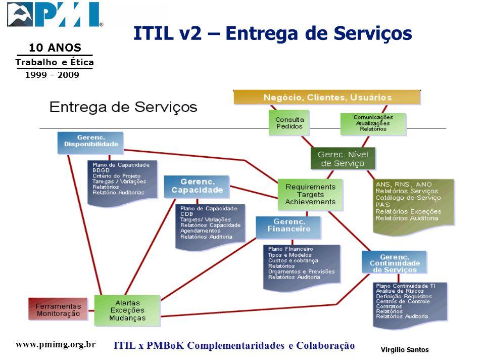 ITIL v2 – Entrega de Serviços