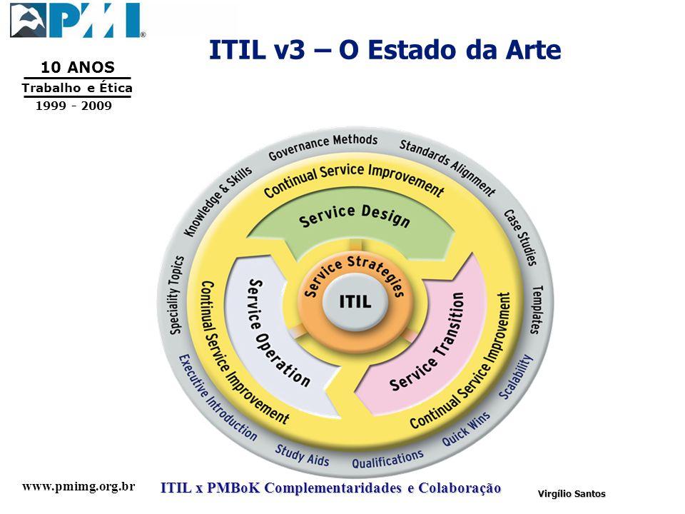 ITIL v3 – O Estado da Arte