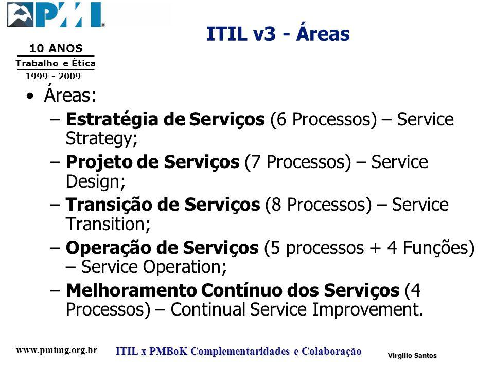 ITIL v3 - Áreas Áreas: Estratégia de Serviços (6 Processos) – Service Strategy; Projeto de Serviços (7 Processos) – Service Design;