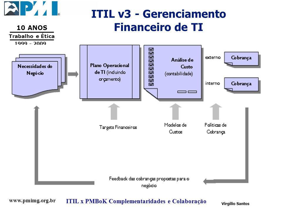 ITIL v3 - Gerenciamento Financeiro de TI