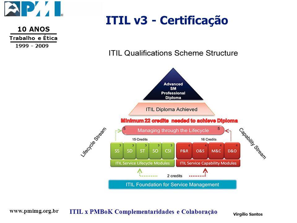 ITIL v3 - Certificação