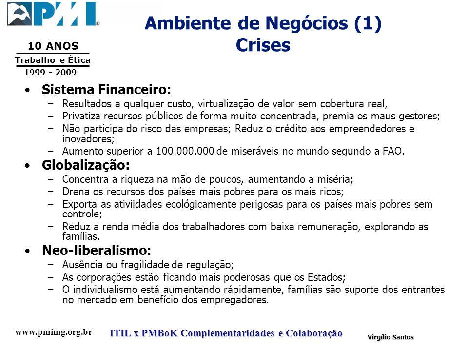 Ambiente de Negócios (1) Crises