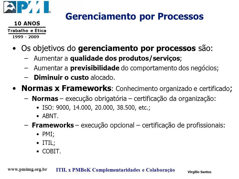 Gerenciamento por Processos