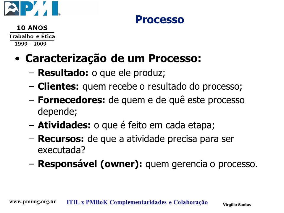 Caracterização de um Processo: