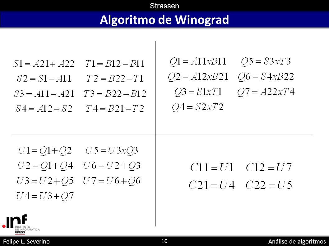 Algoritmo de Winograd
