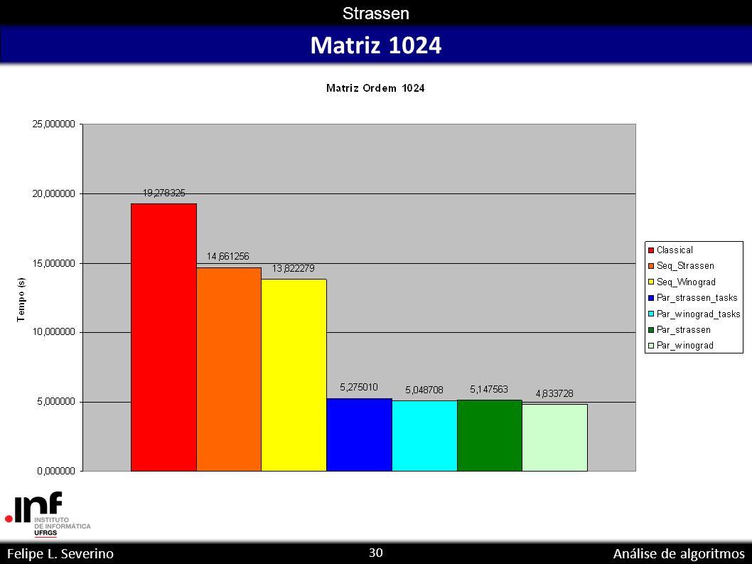 Matriz 1024